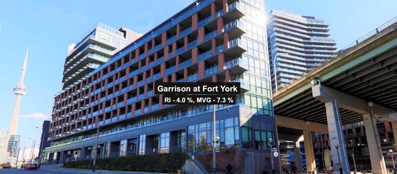 Garrison at Forth York_edited_edited_1